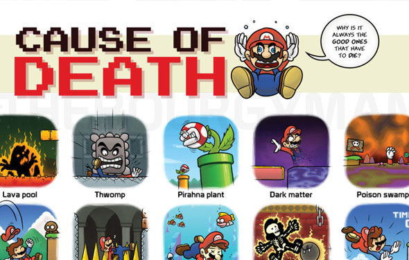 25 Years of Mario Deaths, even more Mario drawings: The Bourgyman is awesome