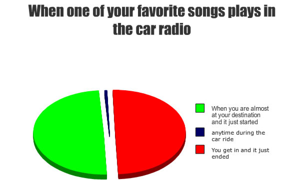 music on the radio in your car
